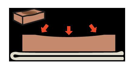 庖丁の研ぎ方4